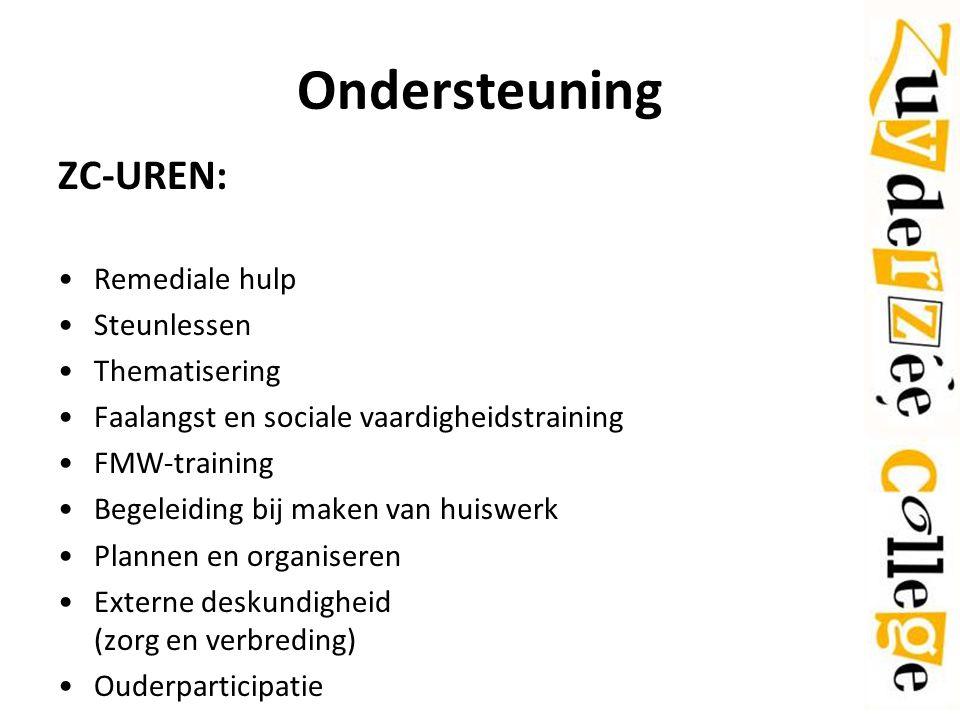 Ondersteuning ZC-UREN: Remediale hulp Steunlessen Thematisering Faalangst en sociale vaardigheidstraining FMW-training Begeleiding bij maken van huisw