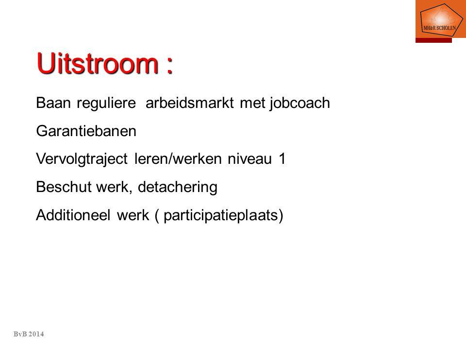 Uitstroom : Baan reguliere arbeidsmarkt met jobcoach Garantiebanen Vervolgtraject leren/werken niveau 1 Beschut werk, detachering Additioneel werk ( participatieplaats) BvB 2014