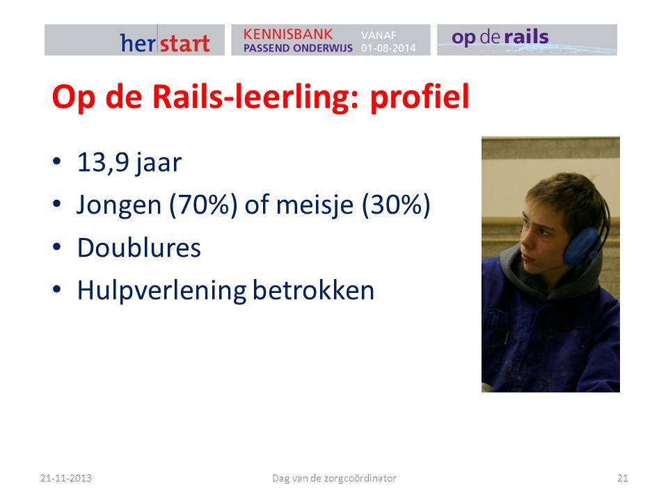 Op de Rails-leerling: profiel 13,9 jaar Jongen (70%) of meisje (30%) Doublures Hulpverlening betrokken 21-11-2013Dag van de zorgcoördinator21