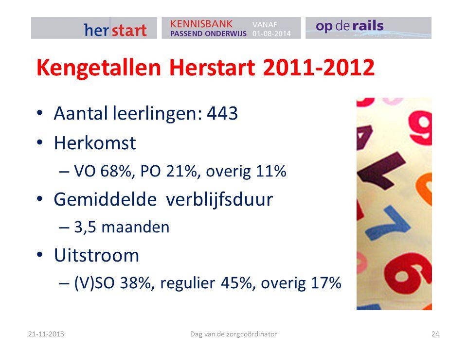 Kengetallen Herstart 2011-2012 Aantal leerlingen: 443 Herkomst – VO 68%, PO 21%, overig 11% Gemiddelde verblijfsduur – 3,5 maanden Uitstroom – (V)SO 3