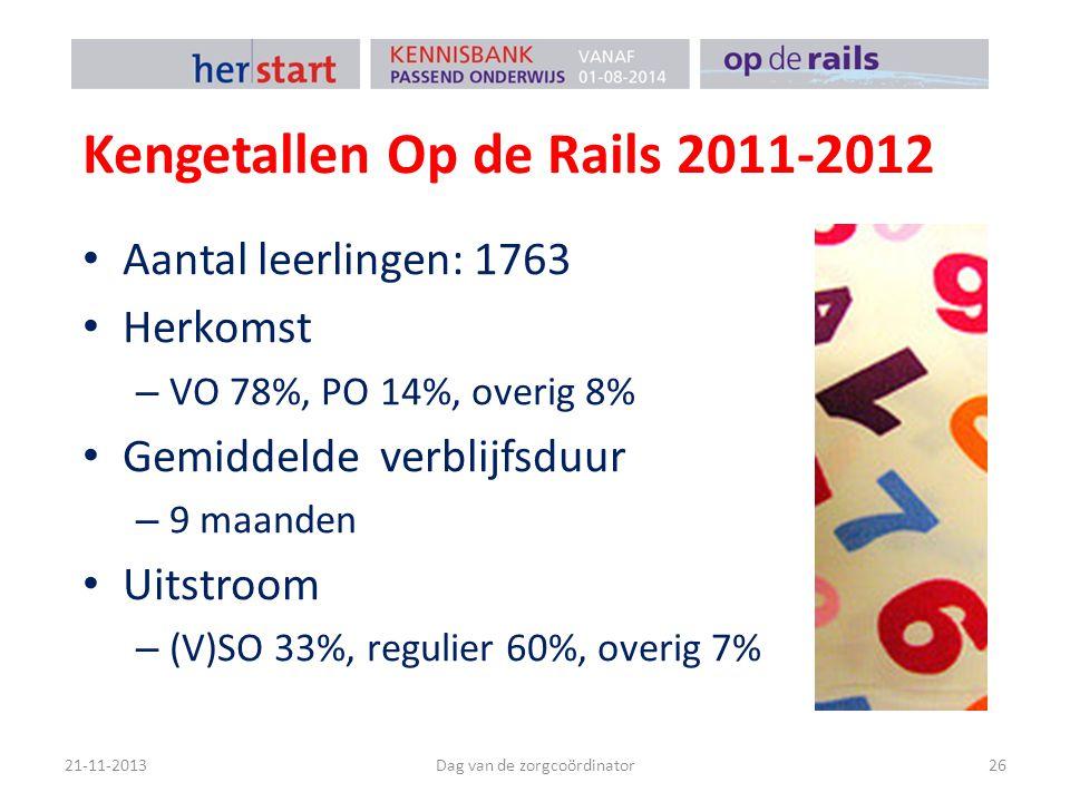 Kengetallen Op de Rails 2011-2012 Aantal leerlingen: 1763 Herkomst – VO 78%, PO 14%, overig 8% Gemiddelde verblijfsduur – 9 maanden Uitstroom – (V)SO 33%, regulier 60%, overig 7% 21-11-2013Dag van de zorgcoördinator26