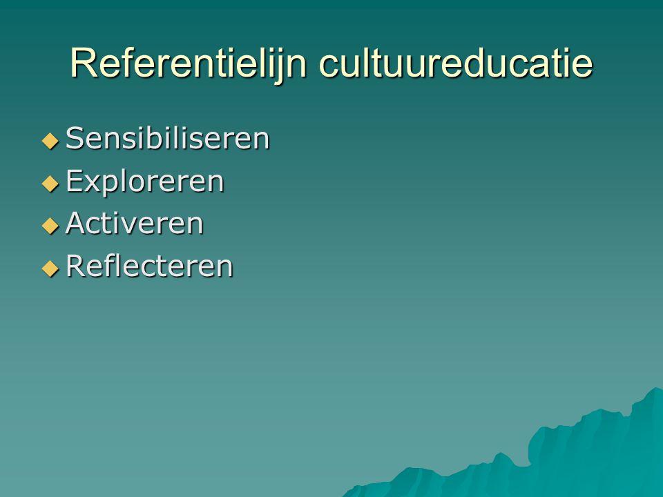 Referentielijn cultuureducatie  Sensibiliseren  Exploreren  Activeren  Reflecteren
