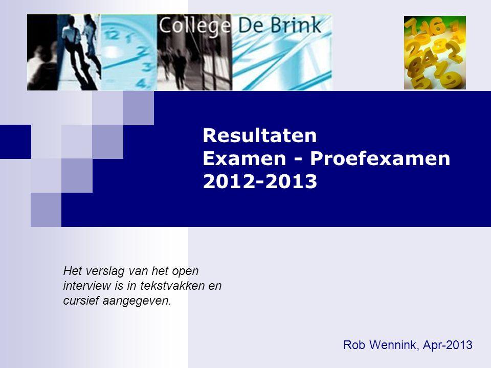 Rob Wennink, Apr-2013 Resultaten Examen - Proefexamen 2012-2013 Het verslag van het open interview is in tekstvakken en cursief aangegeven.