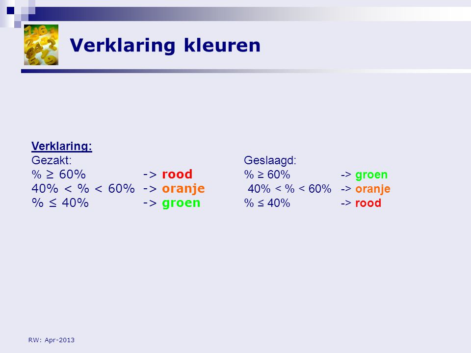 RW: Apr-2013 Verklaring kleuren Verklaring: Gezakt:Geslaagd: % ≥ 60% -> rood % ≥ 60% -> groen 40% oranje % ≤ 40% -> groen % ≤ 40% -> rood