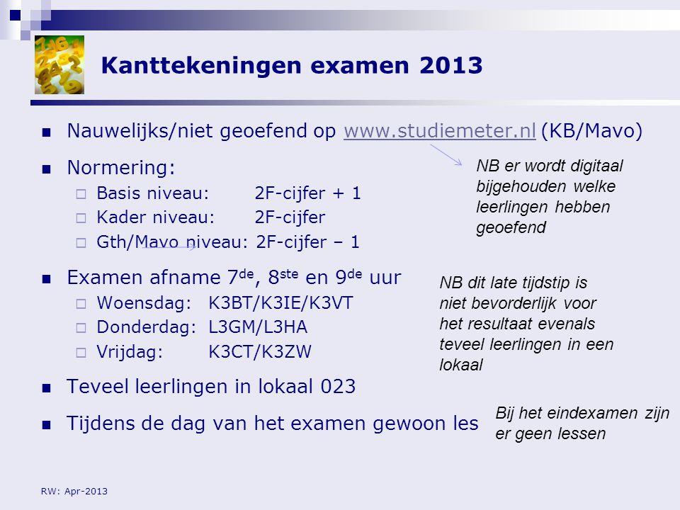 RW: Apr-2013 Kanttekeningen examen 2013 Nauwelijks/niet geoefend op www.studiemeter.nl (KB/Mavo)www.studiemeter.nl Normering:  Basis niveau: 2F-cijfe