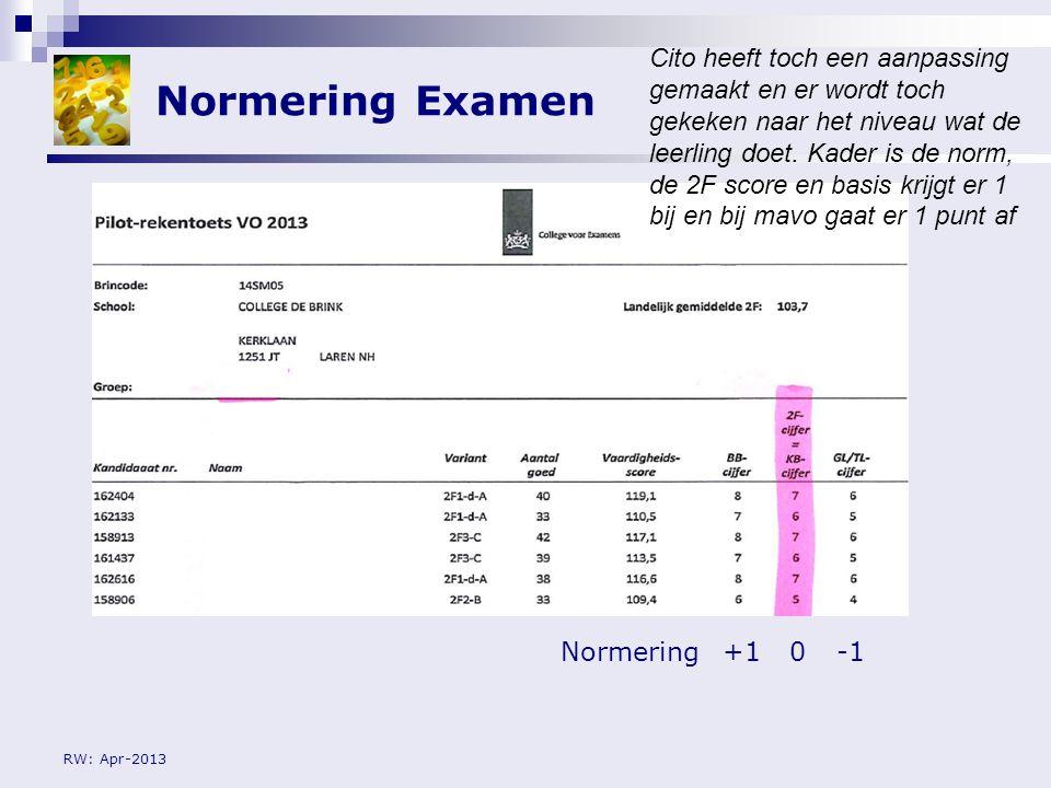 RW: Apr-2013 Normering Examen +10 -1Normering Cito heeft toch een aanpassing gemaakt en er wordt toch gekeken naar het niveau wat de leerling doet. Ka