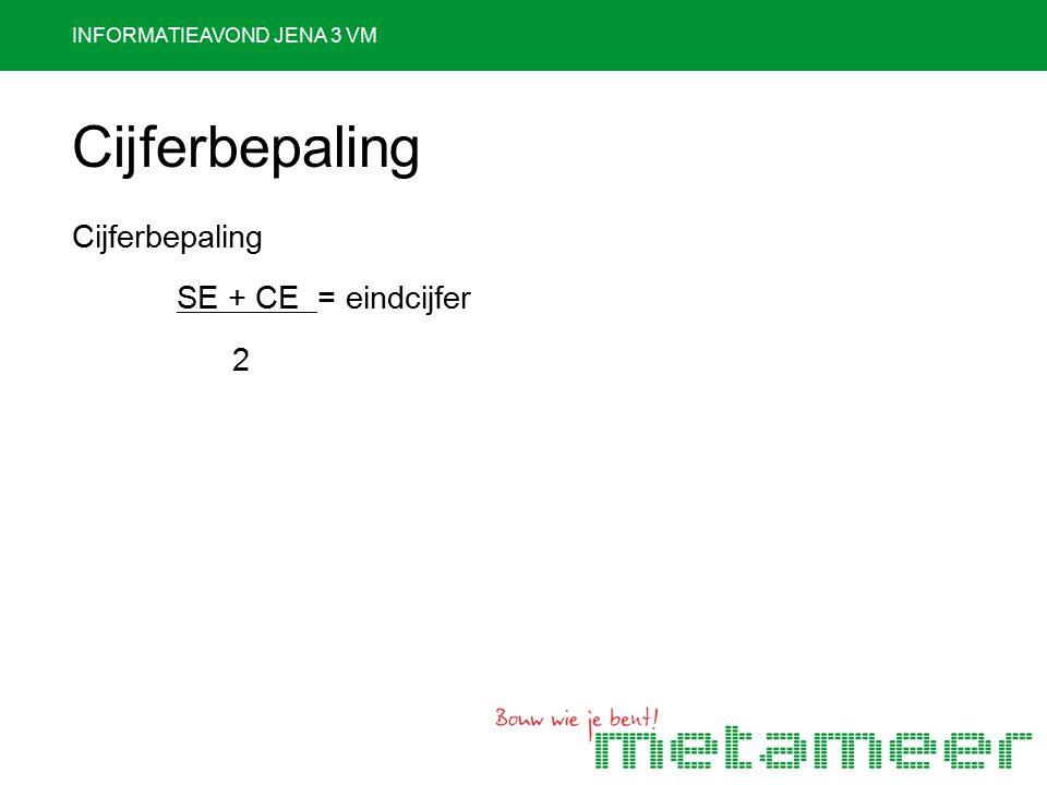 INFORMATIEAVOND JENA 3 VM Cijferbepaling SE + CE = eindcijfer 2