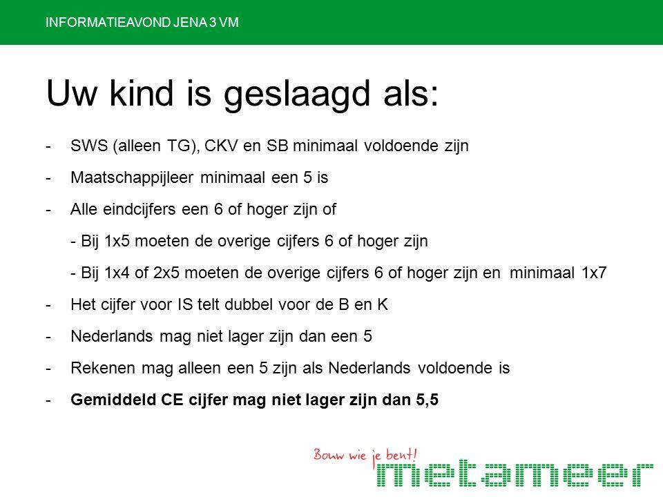 INFORMATIEAVOND JENA 3 VM Uw kind is geslaagd als: - SWS (alleen TG), CKV en SB minimaal voldoende zijn - Maatschappijleer minimaal een 5 is - Alle eindcijfers een 6 of hoger zijn of - Bij 1x5 moeten de overige cijfers 6 of hoger zijn - Bij 1x4 of 2x5 moeten de overige cijfers 6 of hoger zijn en minimaal 1x7 -Het cijfer voor IS telt dubbel voor de B en K -Nederlands mag niet lager zijn dan een 5 -Rekenen mag alleen een 5 zijn als Nederlands voldoende is -Gemiddeld CE cijfer mag niet lager zijn dan 5,5