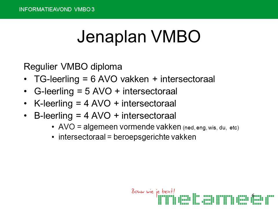 6 Jenaplan VMBO Regulier VMBO diploma TG-leerling = 6 AVO vakken + intersectoraal G-leerling = 5 AVO + intersectoraal K-leerling = 4 AVO + intersectoraal B-leerling = 4 AVO + intersectoraal AVO = algemeen vormende vakken (ned, eng, wis, du, etc) intersectoraal = beroepsgerichte vakken INFORMATIEAVOND VMBO 3
