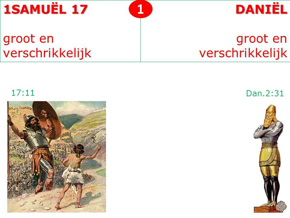 1SAMUËL 17 groot en verschrikkelijkDANIËL 1 17:11 Dan.2:31 43