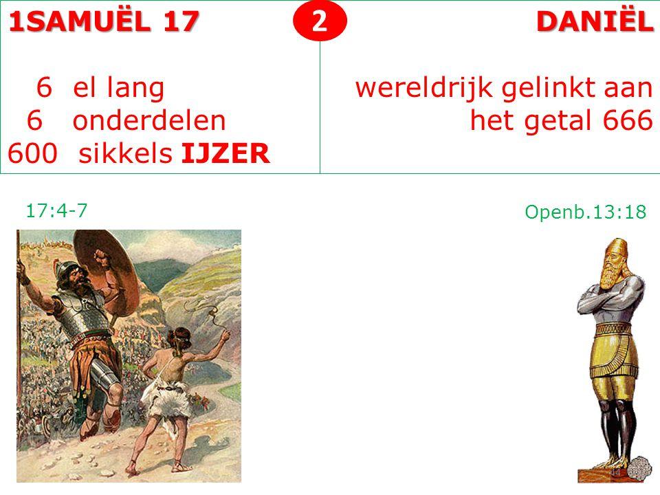 1SAMUËL 17 6 el lang 6 onderdelen 600 sikkels IJZERDANIËL wereldrijk gelinkt aan het getal 666 2 17:4-7 Openb.13:18 44