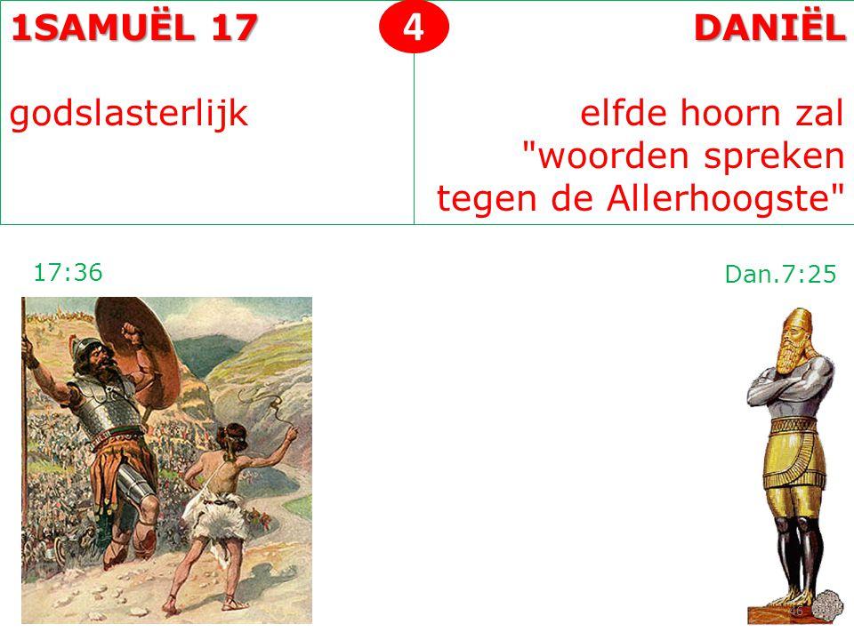 1SAMUËL 17 godslasterlijkDANIËL elfde hoorn zal