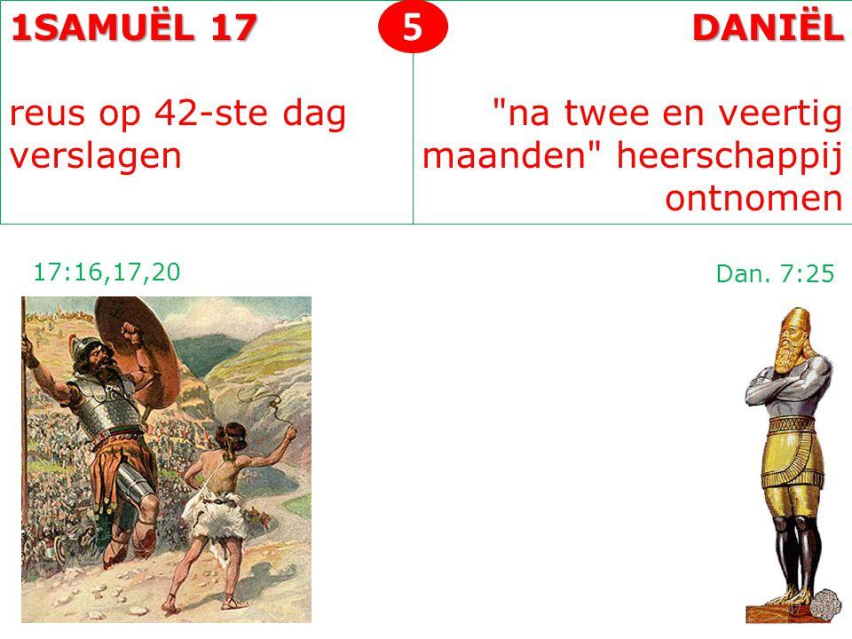 1SAMUËL 17 reus op 42-ste dag verslagenDANIËL