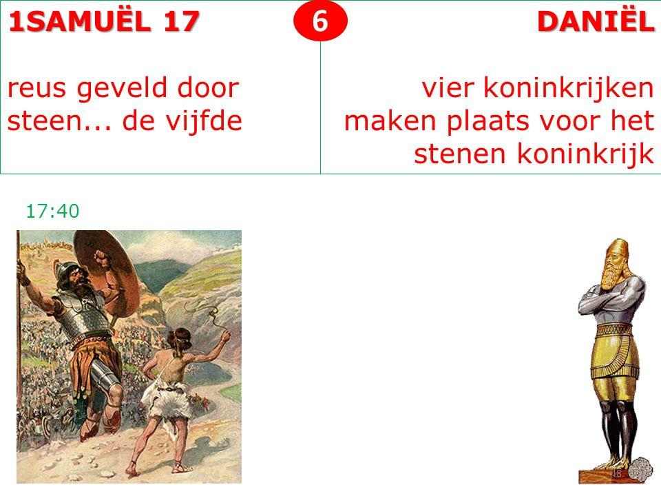 1SAMUËL 17 reus geveld door steen... de vijfdeDANIËL vier koninkrijken maken plaats voor het stenen koninkrijk 6 17:40 48
