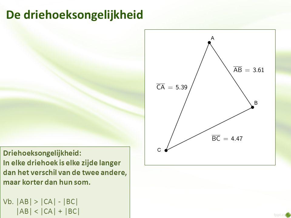 De driehoeksongelijkheid Driehoeksongelijkheid: In elke driehoek is elke zijde langer dan het verschil van de twee andere, maar korter dan hun som. Vb
