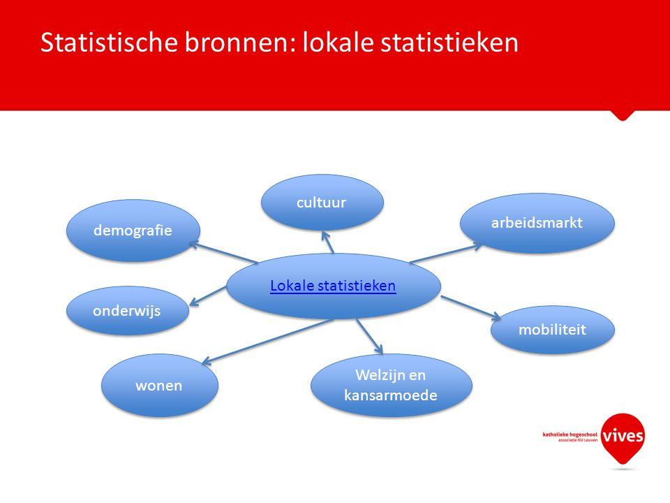 Statistische bronnen: lokale statistieken Lokale statistieken demografie cultuur arbeidsmarkt wonen Welzijn en kansarmoede mobiliteit onderwijs