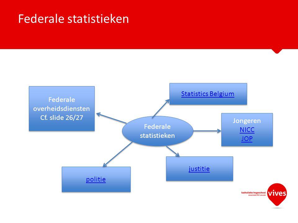 Federale statistieken Federale overheidsdiensten Cf. slide 26/27 Federale overheidsdiensten Cf. slide 26/27 Statistics Belgium politie justitie Jonger