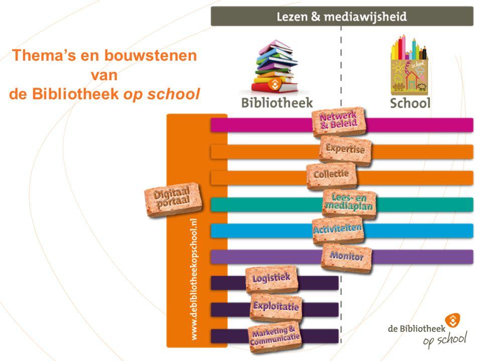Thema's en bouwstenen van de Bibliotheek op school