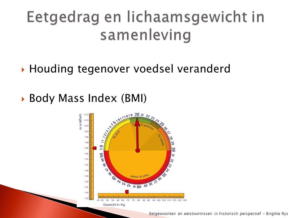  Houding tegenover voedsel veranderd  Body Mass Index (BMI) Eetgewoonten en eetstoornissen in historisch perspectief – Brigitte Rys