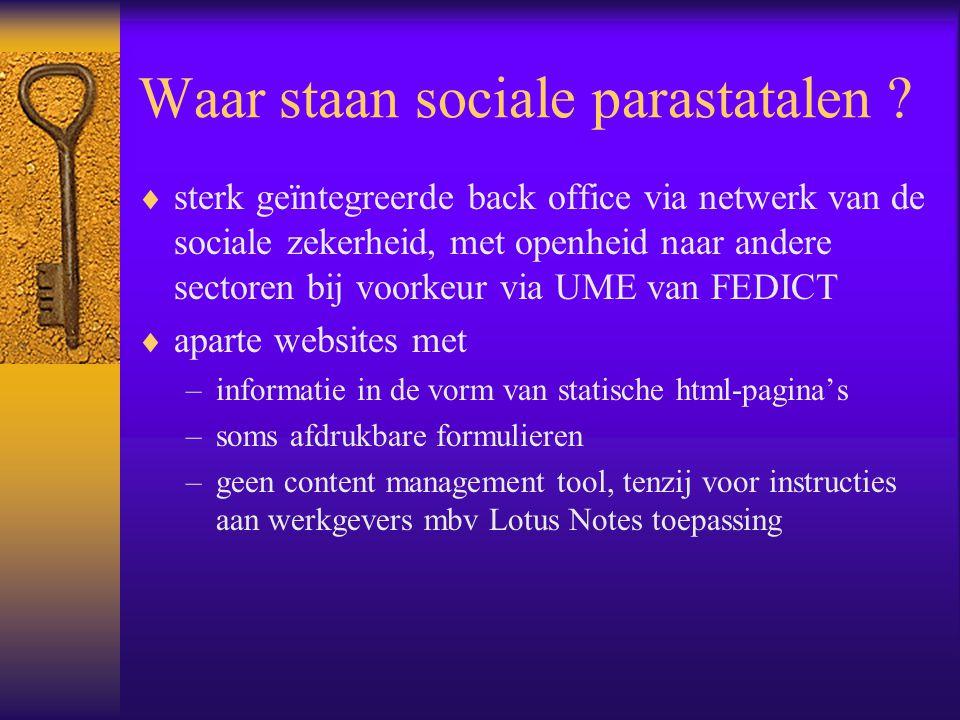 Waar staan sociale parastatalen .