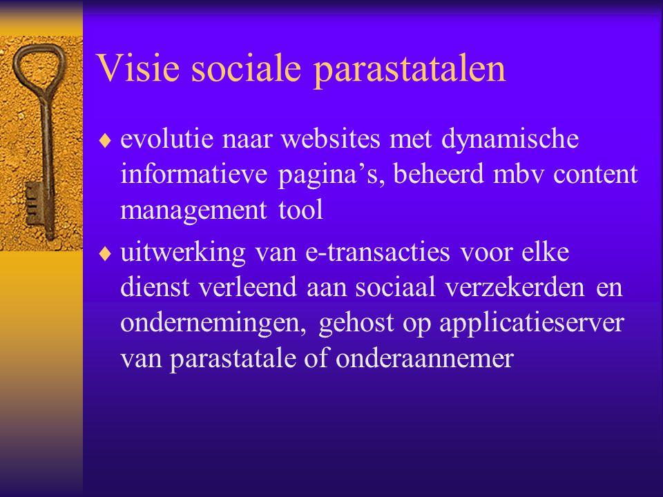 Visie sociale parastatalen  evolutie naar websites met dynamische informatieve pagina's, beheerd mbv content management tool  uitwerking van e-transacties voor elke dienst verleend aan sociaal verzekerden en ondernemingen, gehost op applicatieserver van parastatale of onderaannemer