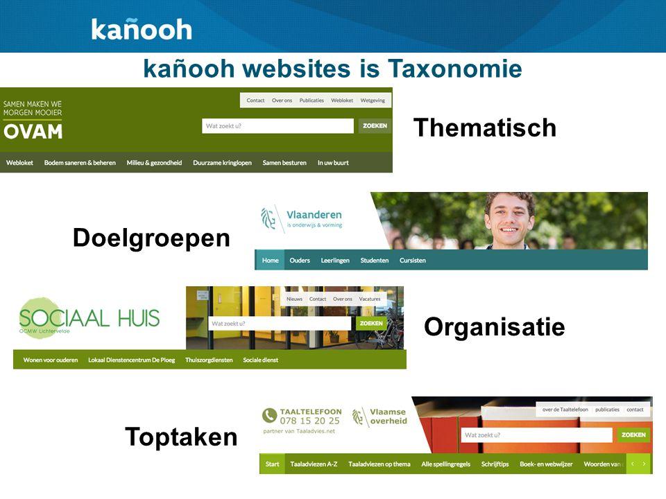 kañooh websites is Taxonomie Thematisch Doelgroepen OrganisatieToptaken