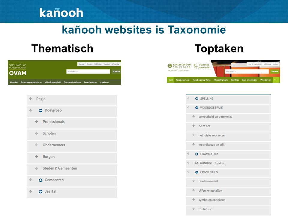 kañooh websites is Taxonomie ThematischToptaken