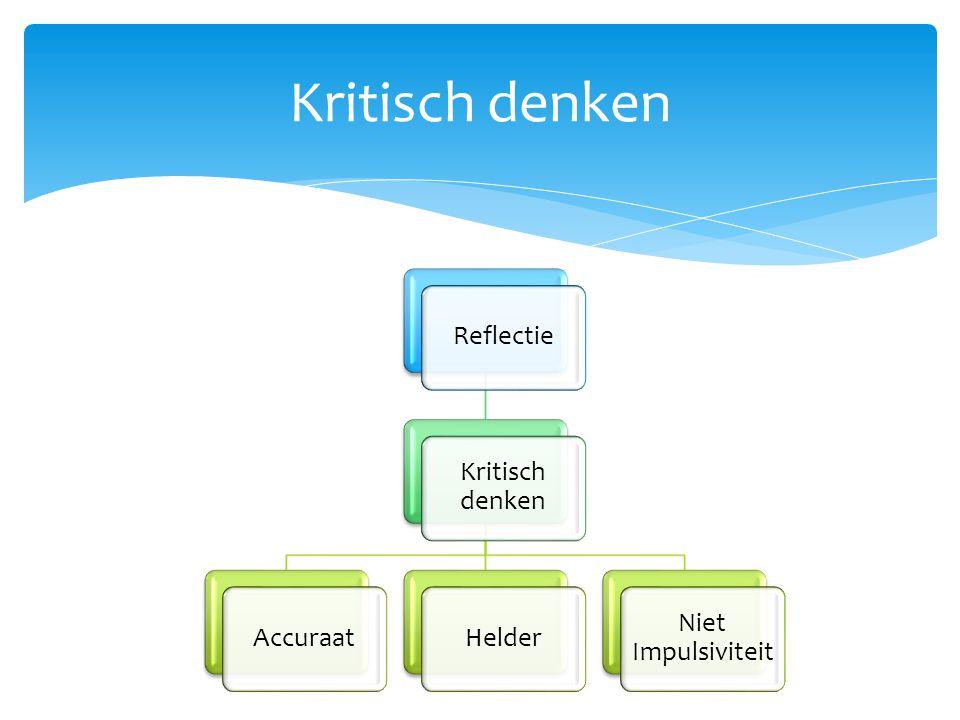 Reflectie Kritisch denken AccuraatHelder Niet Impulsiviteit Kritisch denken