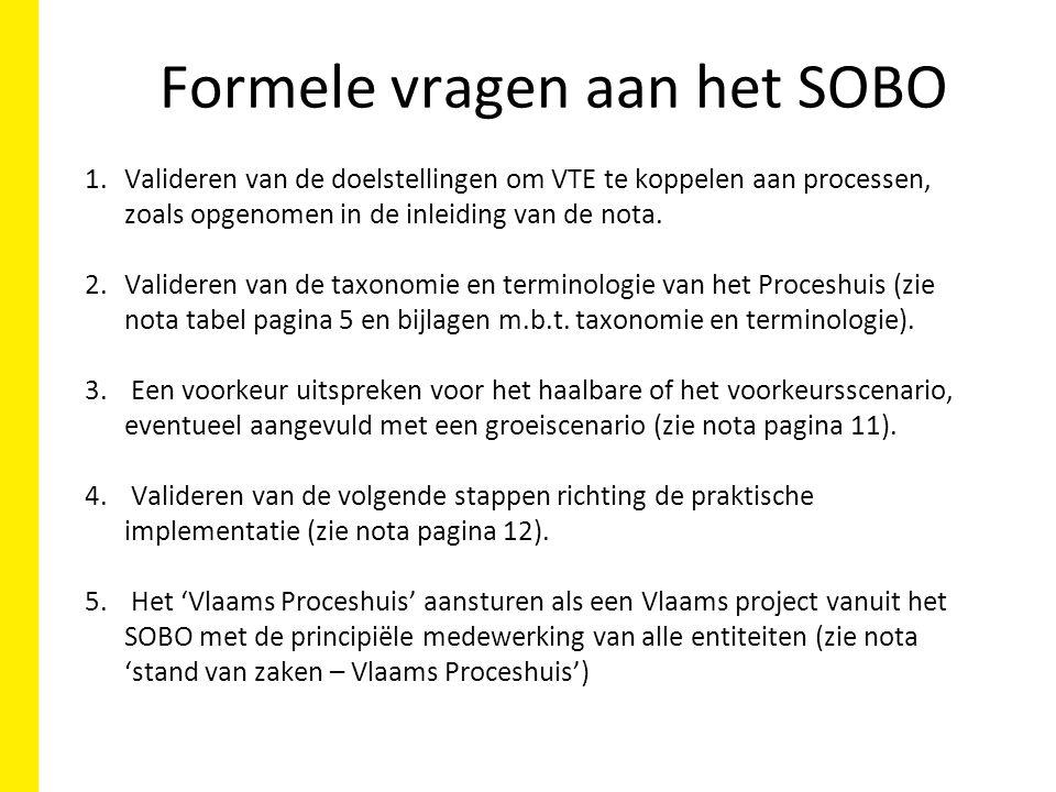 Formele vragen aan het SOBO 1.Valideren van de doelstellingen om VTE te koppelen aan processen, zoals opgenomen in de inleiding van de nota.