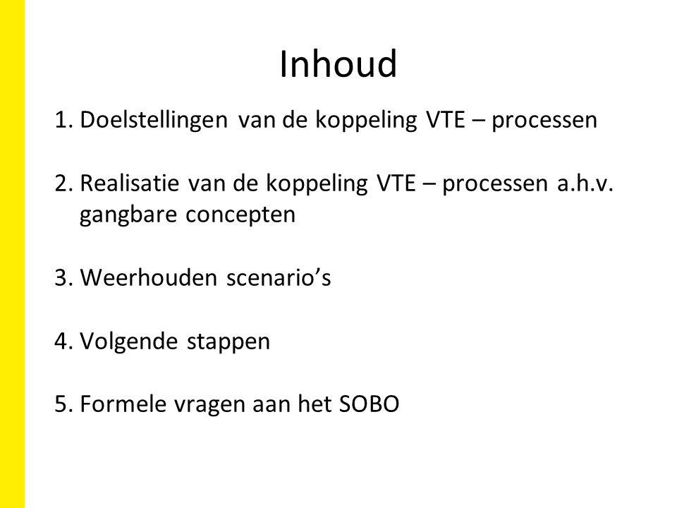 Inhoud 1.Doelstellingen van de koppeling VTE – processen 2.Realisatie van de koppeling VTE – processen a.h.v.