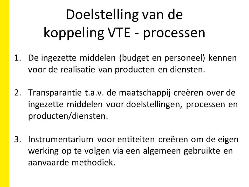Doelstelling van de koppeling VTE - processen 1.De ingezette middelen (budget en personeel) kennen voor de realisatie van producten en diensten.