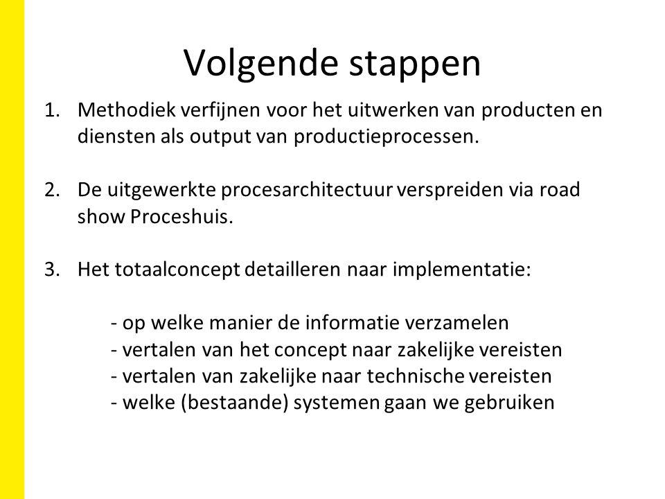 Volgende stappen 1.Methodiek verfijnen voor het uitwerken van producten en diensten als output van productieprocessen.