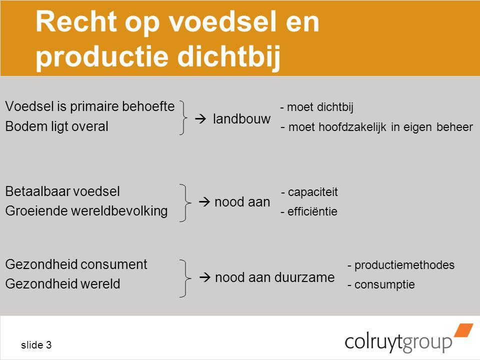 slide 3 Recht op voedsel en productie dichtbij Voedsel is primaire behoefte - moet dichtbij Bodem ligt overal - moet hoofdzakelijk in eigen beheer Betaalbaar voedsel - capaciteit Groeiende wereldbevolking - efficiëntie Gezondheid consument - productiemethodes Gezondheid wereld - consumptie  landbouw  nood aan  nood aan duurzame