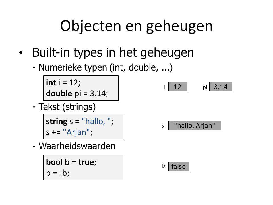 Objecten en geheugen Built-in types in het geheugen - Numerieke typen (int, double,...) - Tekst (strings) - Waarheidswaarden int i = 12; double pi = 3.14; 12 i 3.14 pi string s = hallo, ; s += Arjan ; hallo, s hallo, Arjan bool b = true; b = !b; true b false