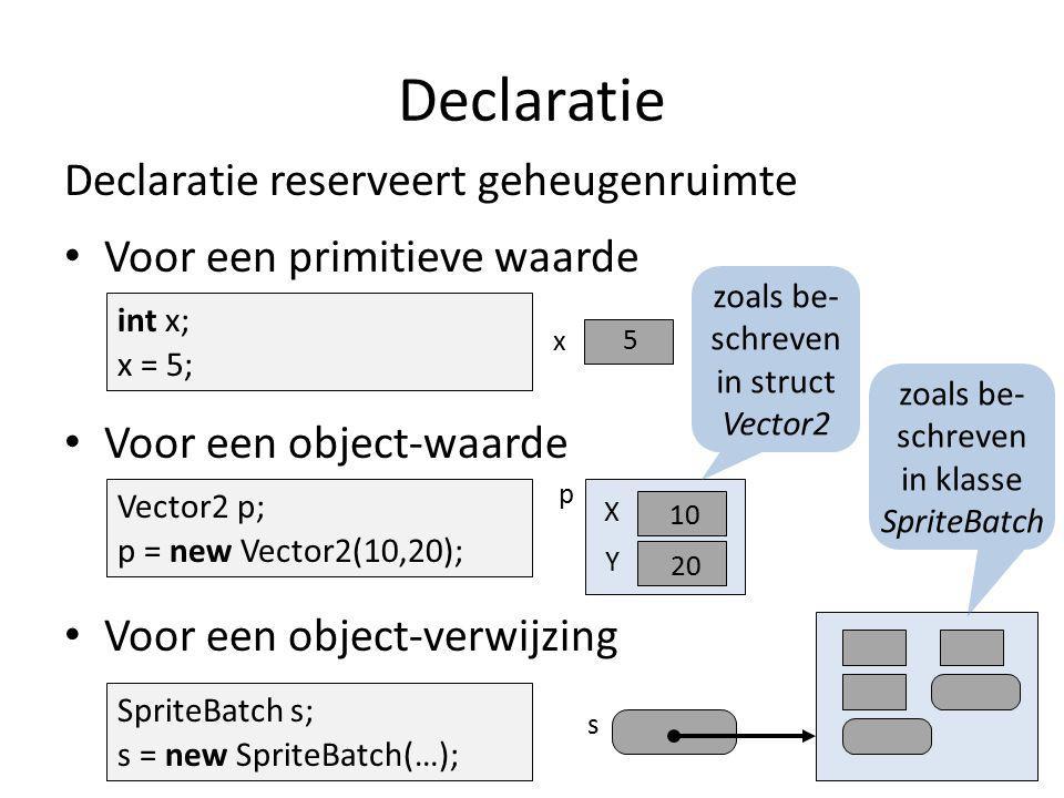 x Declaratie Declaratie reserveert geheugenruimte Voor een object-verwijzing int x; x = 5; 5 s zoals be- schreven in klasse SpriteBatch Voor een object-waarde SpriteBatch s; s = new SpriteBatch(…); Vector2 p; p = new Vector2(10,20); Y0 X 0 20 10 zoals be- schreven in struct Vector2 Voor een primitieve waarde p