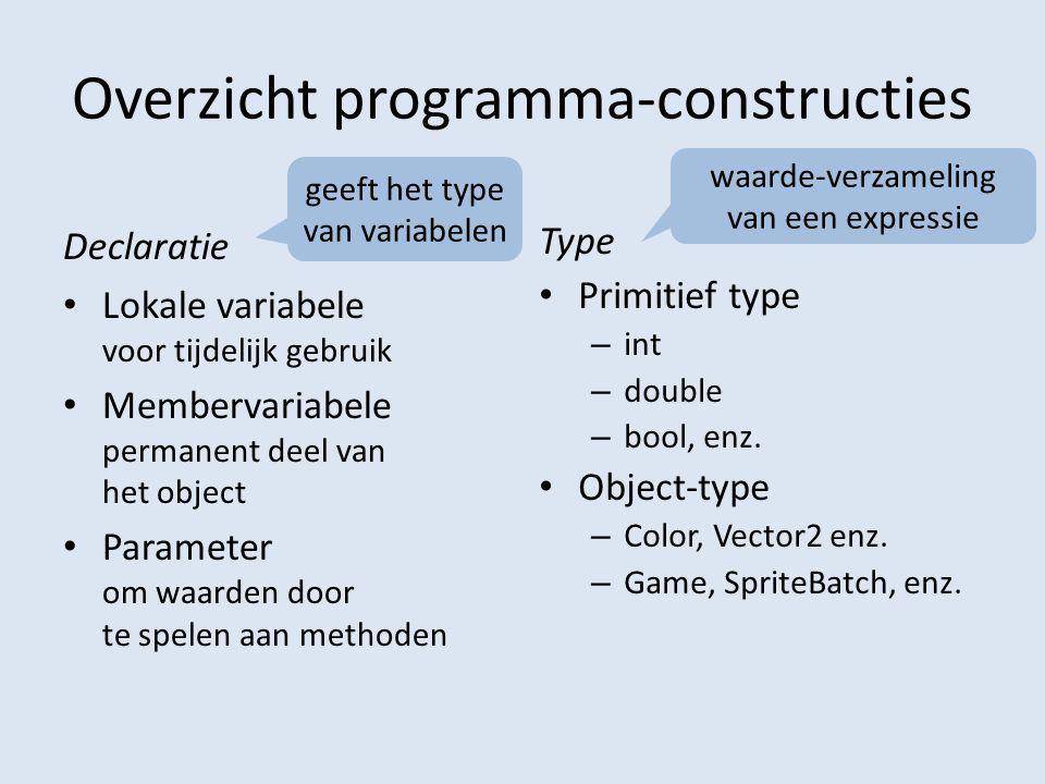 Overzicht programma-constructies Declaratie Lokale variabele voor tijdelijk gebruik Membervariabele permanent deel van het object Parameter om waarden door te spelen aan methoden Type Primitief type – int – double – bool, enz.