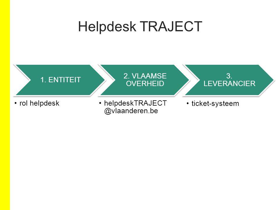 Helpdesk TRAJECT 1. ENTITEIT rol helpdesk 2. VLAAMSE OVERHEID helpdeskTRAJECT @vlaanderen.be 3. LEVERANCIER ticket-systeem