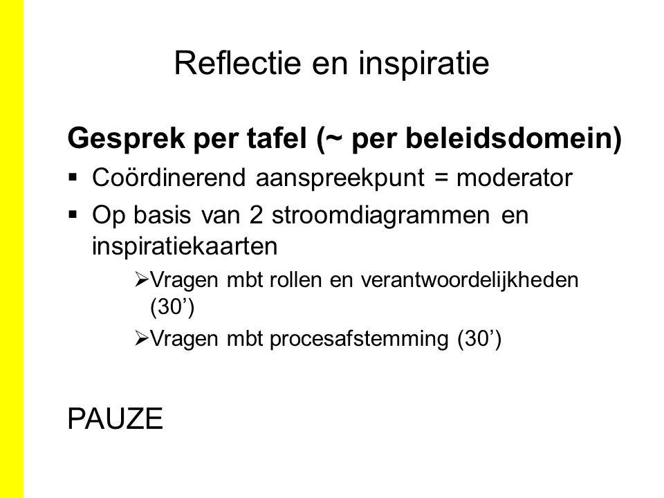 Reflectie en inspiratie Gesprek per tafel (~ per beleidsdomein)  Coördinerend aanspreekpunt = moderator  Op basis van 2 stroomdiagrammen en inspirat