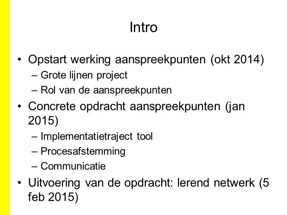 Intro Opstart werking aanspreekpunten (okt 2014) –Grote lijnen project –Rol van de aanspreekpunten Concrete opdracht aanspreekpunten (jan 2015) –Imple