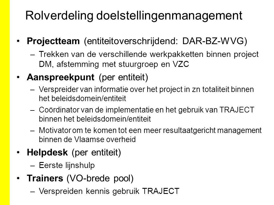 Rolverdeling doelstellingenmanagement Projectteam (entiteitoverschrijdend: DAR-BZ-WVG) –Trekken van de verschillende werkpakketten binnen project DM,