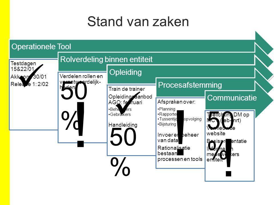 Lancering TRAJECT (1)  Rol aanspreekpunten bij:  Rolverdeling binnen de entiteit  Procesafstemming rond planning/monitoring/rapportering  Communicatie => FOCUS van VANDAAG