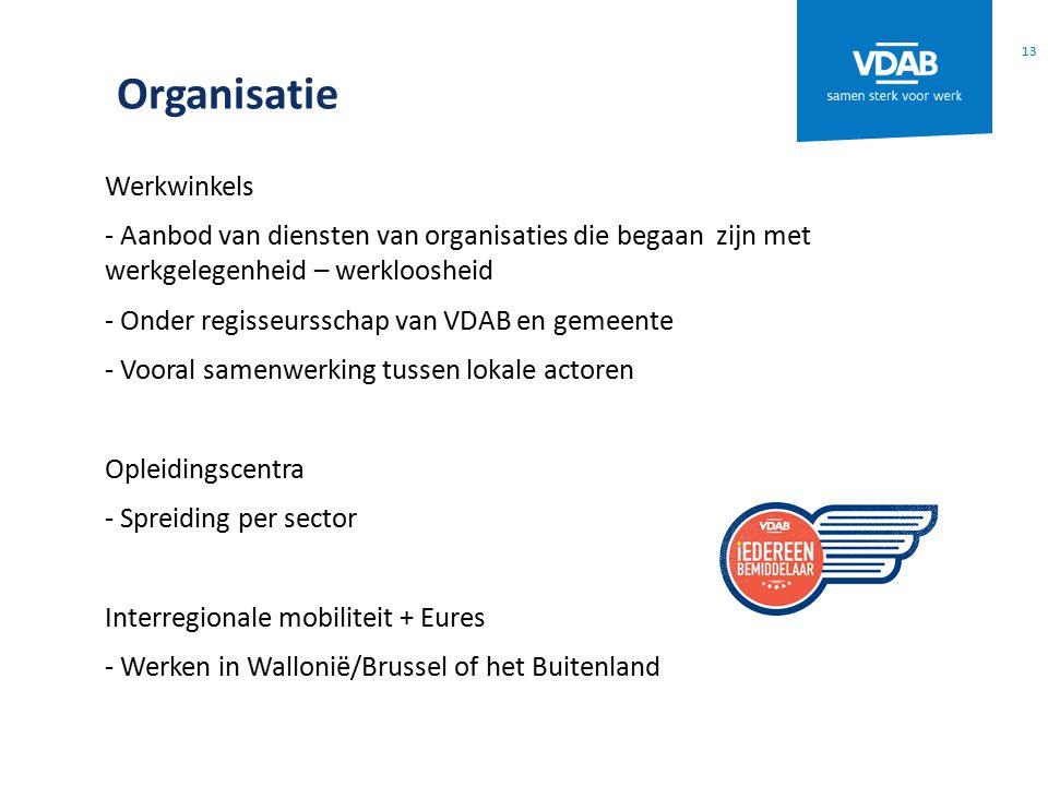 Organisatie Werkwinkels - Aanbod van diensten van organisaties die begaan zijn met werkgelegenheid – werkloosheid - Onder regisseursschap van VDAB en gemeente - Vooral samenwerking tussen lokale actoren Opleidingscentra - Spreiding per sector Interregionale mobiliteit + Eures - Werken in Wallonië/Brussel of het Buitenland 13