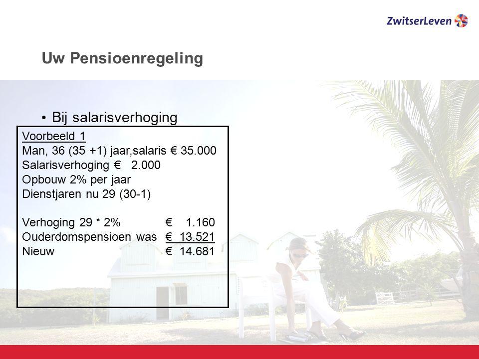 Pagina 10 Uw Pensioenregeling Bij salarisverhoging Voorbeeld 1 Man, 36 (35 +1) jaar,salaris € 35.000 Salarisverhoging € 2.000 Opbouw 2% per jaar Diens