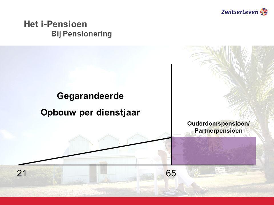 Pagina 11 Het i-Pensioen Bij Pensionering 6521 Gegarandeerde Opbouw per dienstjaar Ouderdomspensioen/ Partnerpensioen