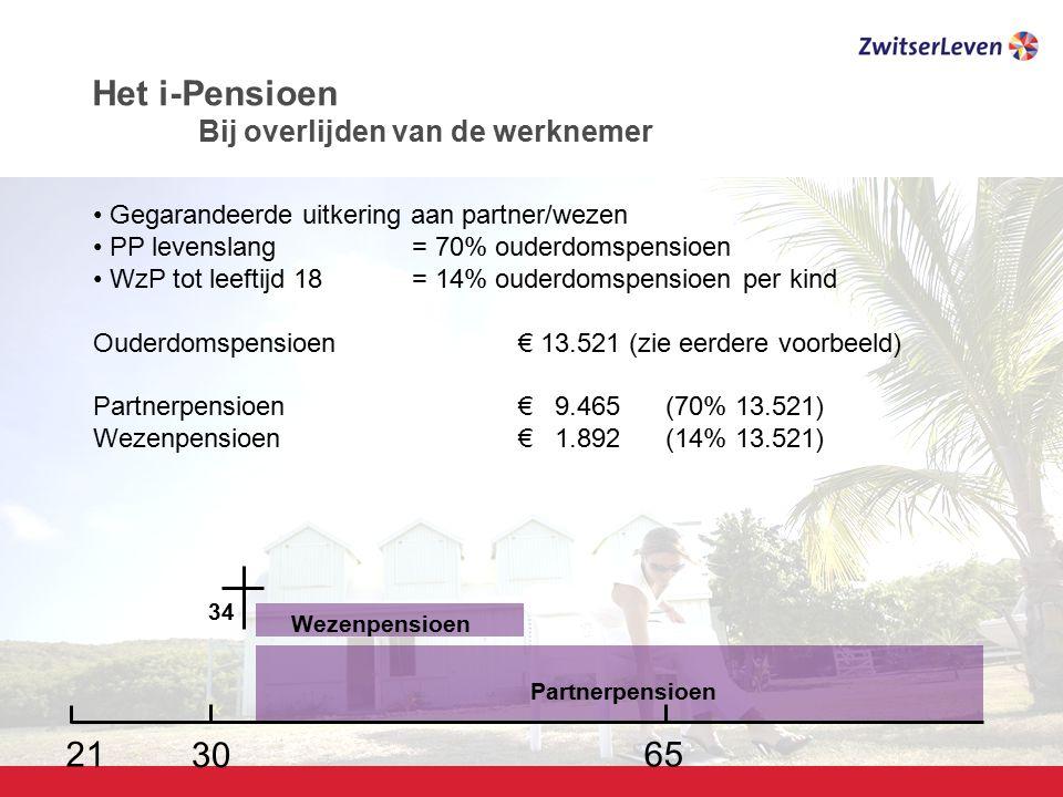 Pagina 12 6521 Gegarandeerde uitkering aan partner/wezen PP levenslang= 70% ouderdomspensioen WzP tot leeftijd 18 = 14% ouderdomspensioen per kind Oud