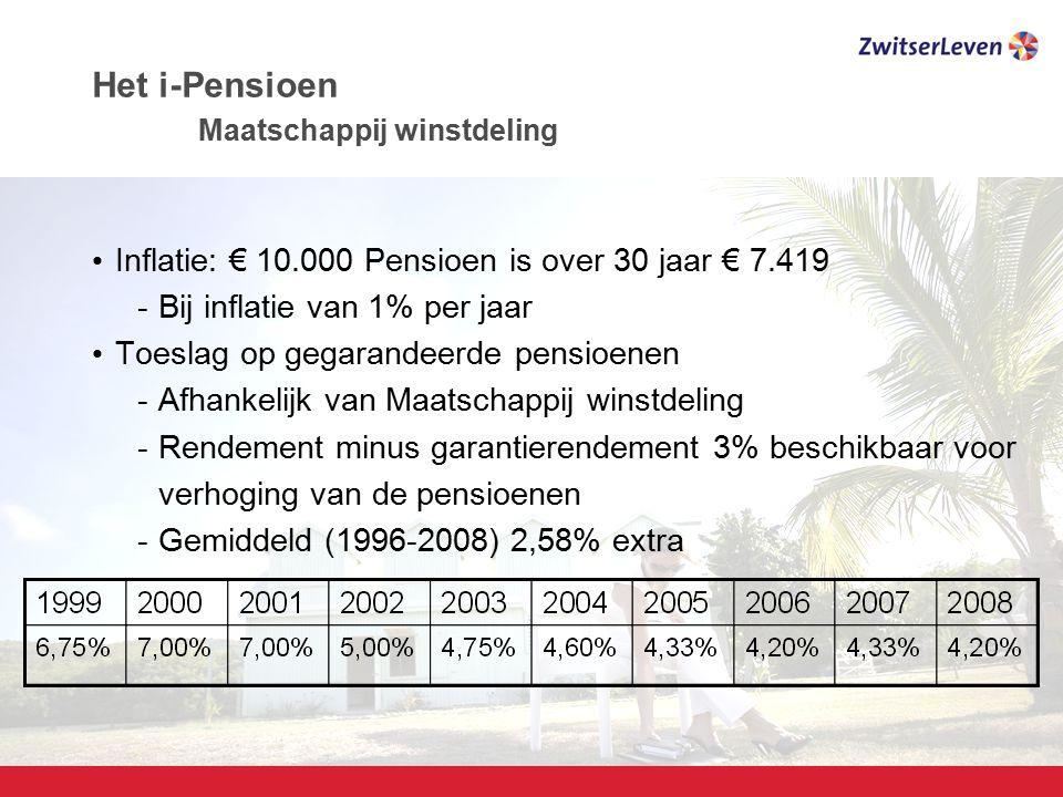 Pagina 15 Inflatie: € 10.000 Pensioen is over 30 jaar € 7.419 -Bij inflatie van 1% per jaar Toeslag op gegarandeerde pensioenen -Afhankelijk van Maats