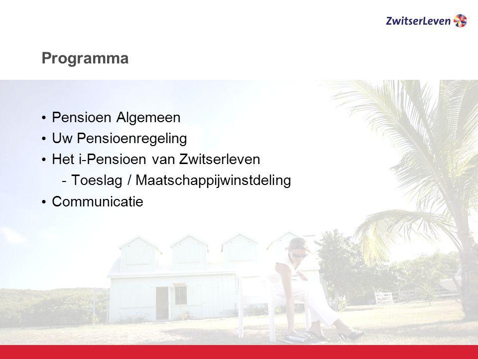 Pagina 3 Programma Pensioen Algemeen Uw Pensioenregeling Het i-Pensioen van Zwitserleven -Toeslag / Maatschappijwinstdeling Communicatie