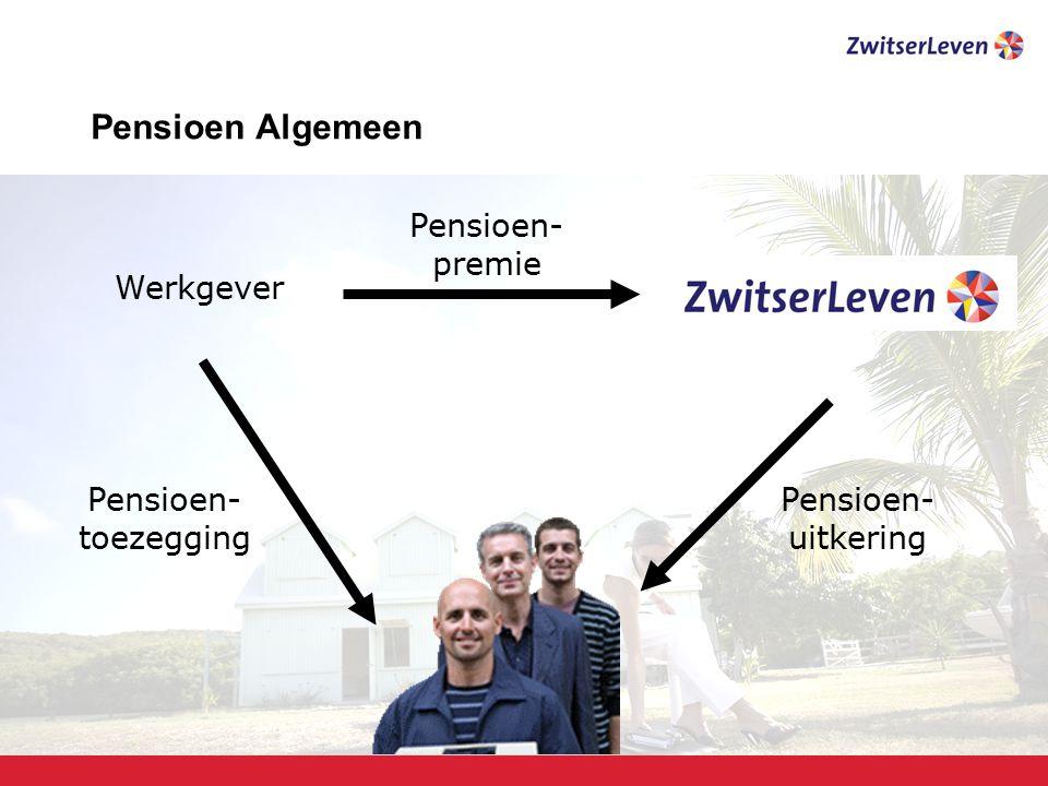 Pagina 4 Pensioen- toezegging Pensioen- premie Pensioen- uitkering Werkgever Pensioen Algemeen