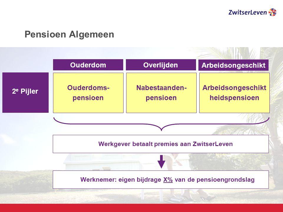 Pagina 6 Pensioen Algemeen Overlijden Arbeidsongeschikt Ouderdom Ouderdoms- pensioen Nabestaanden- pensioen Arbeidsongeschikt heidspensioen Werknemer: