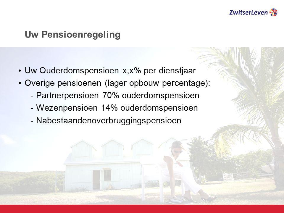Pagina 9 Uw Pensioenregeling Uw Ouderdomspensioen x,x% per dienstjaar Overige pensioenen (lager opbouw percentage): -Partnerpensioen 70% ouderdomspens